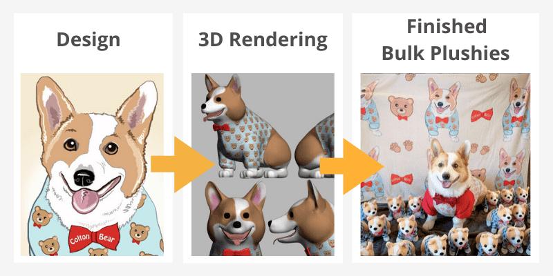 Bulk plush design rendering sneak peak
